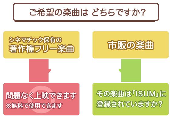 bgm_chart