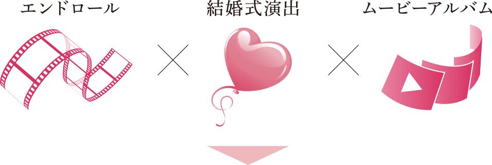 エンドロール・結婚式演出・ムービーアルバム